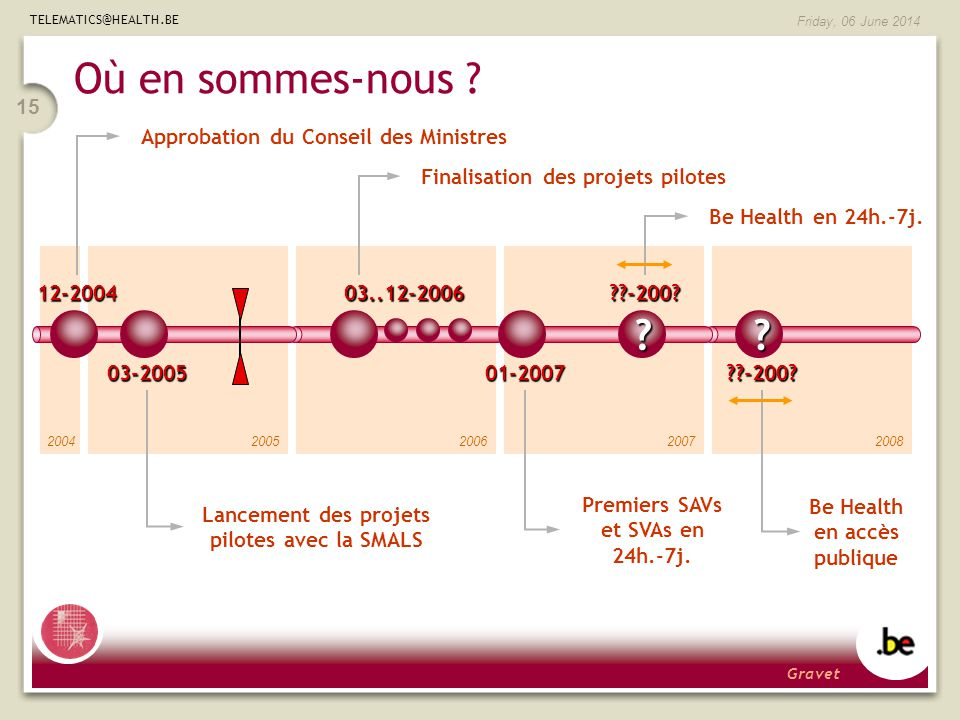 TELEMATICS@HEALTH.BE Friday, 06 June 2014 15 20042006200720082005 Où en sommes-nous .
