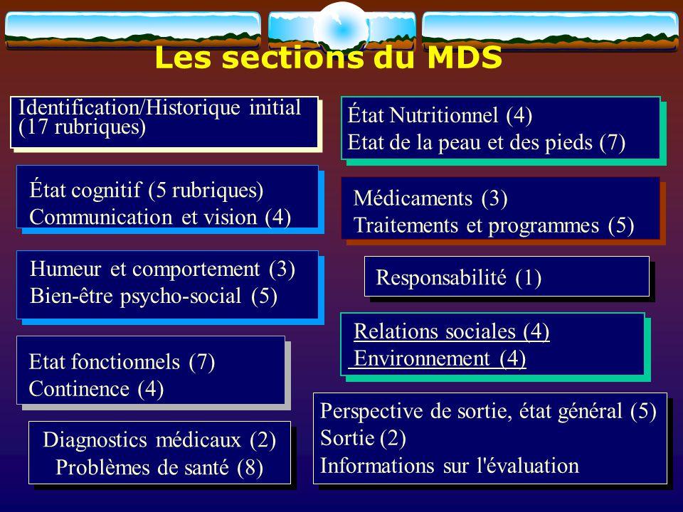 État cognitif (5 rubriques) Communication et vision (4) Etat fonctionnels (7) Continence (4) Relations sociales (4) Environnement (4) Médicaments (3)