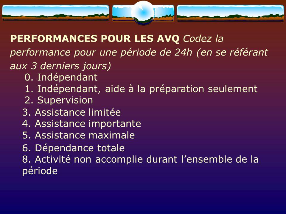 PERFORMANCES POUR LES AVQ Codez la performance pour une période de 24h (en se référant aux 3 derniers jours) 0. Indépendant 1. Indépendant, aide à la