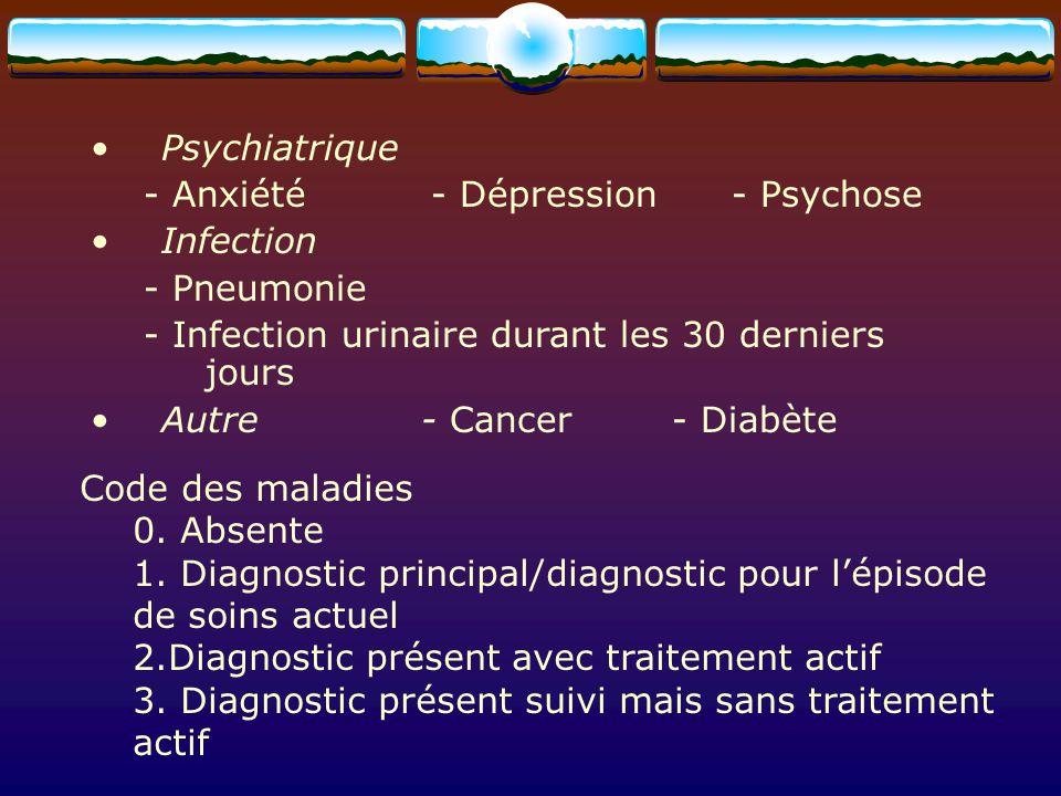 Psychiatrique - Anxiété - Dépression - Psychose Infection - Pneumonie - Infection urinaire durant les 30 derniers jours Autre - Cancer - Diabète Code