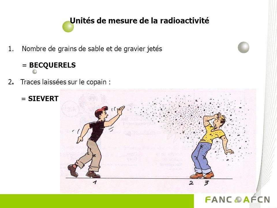 Problème de taille : Radioactivité 1) inodore 2) invisible 3) imperceptible 4) ses effets ne se remarquent parfois que plus tard Avantage considérable