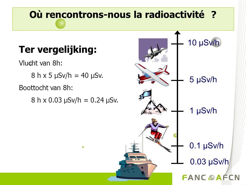 Où rencontrons-nous la radioactivité ? Rayonnement cosmique : en Belgique : 300 à 600 µSv/an ( vol Paris/New-York : 50 µSv/vol) Le débit de dose dépen