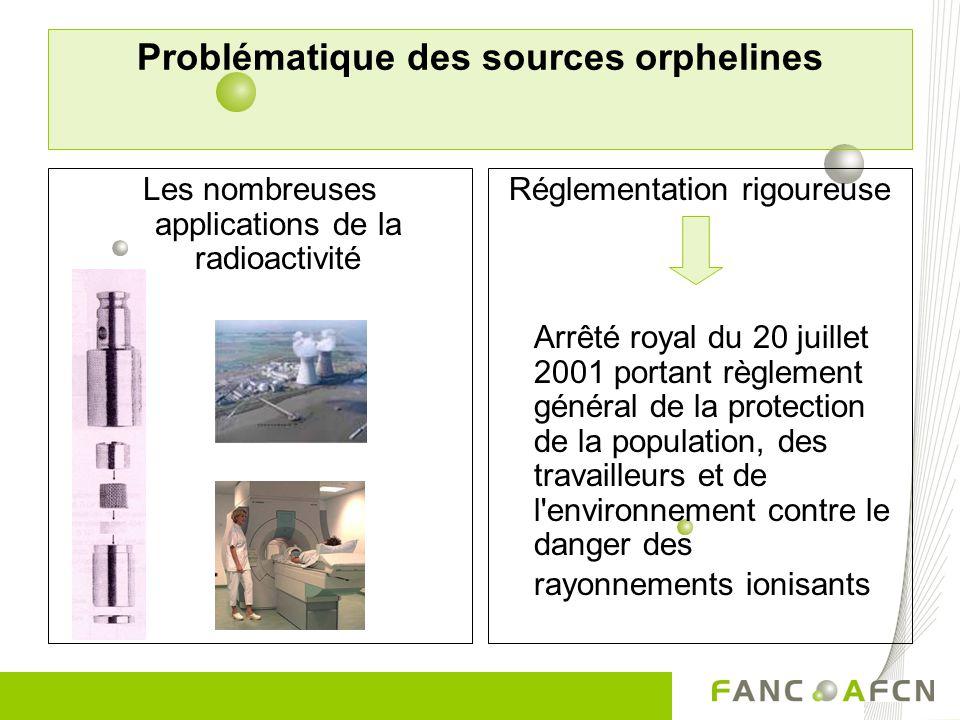 Objectifs : Assurer la radioprotection Uniformiser les pratiques Procédure à suivre par les exploitants en cas de découverte (présomption) dune source radioactive