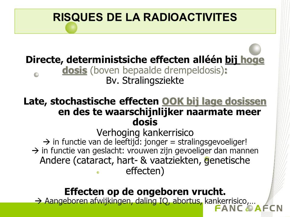 Limite de dose voor personen van het publiek: 1 mSv/an Dosislimiet voor beroepshalve blootgestelde personen: 20 mSv/an Dose moyenne population belge: