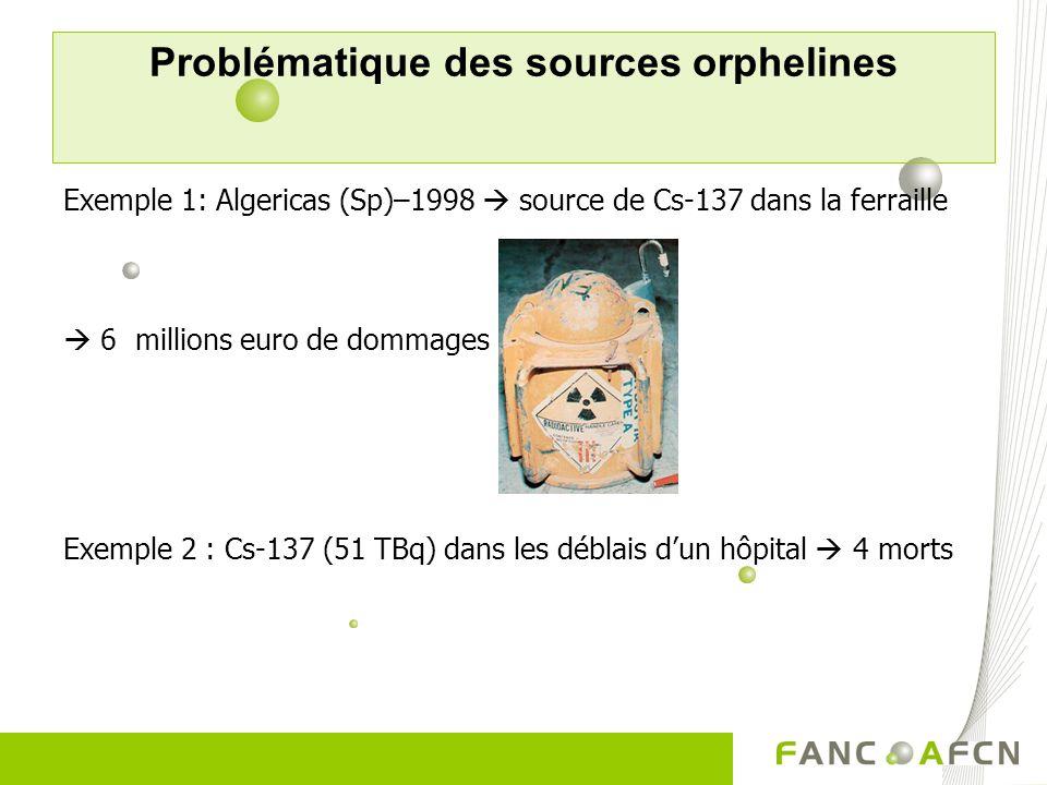 Problématique des sources orphelines Exemple 1: Algericas (Sp)–1998 source de Cs-137 dans la ferraille 6 millions euro de dommages Exemple 2 : Cs-137 (51 TBq) dans les déblais dun hôpital 4 morts