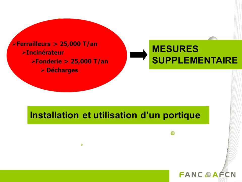 Ferrailleurs > 25,000 T/an Incinérateur Fonderie > 25,000 T/an Décharges MESURES SUPPLEMENTAIRE Installation et utilisation dun portique