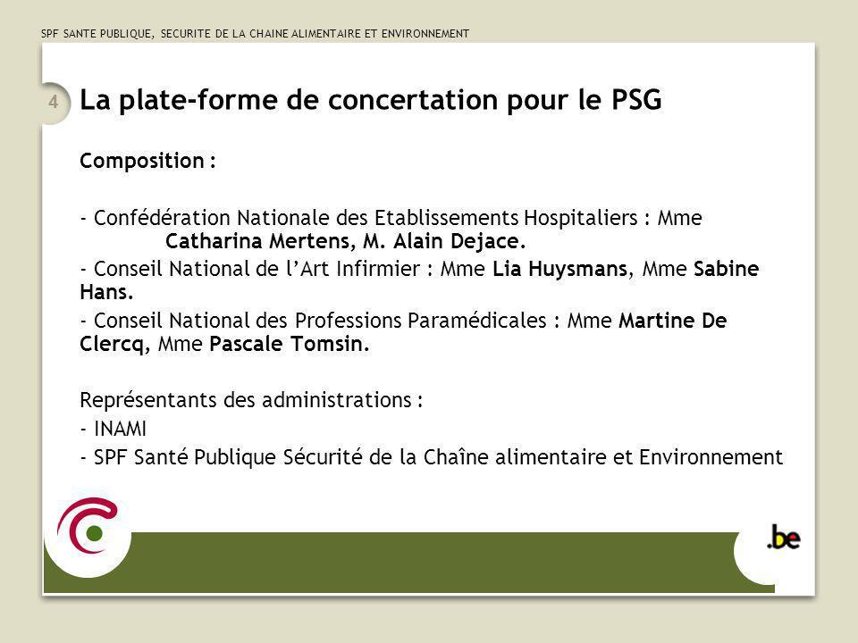 SPF SANTE PUBLIQUE, SECURITE DE LA CHAINE ALIMENTAIRE ET ENVIRONNEMENT 4 La plate-forme de concertation pour le PSG Composition : - Confédération Nati