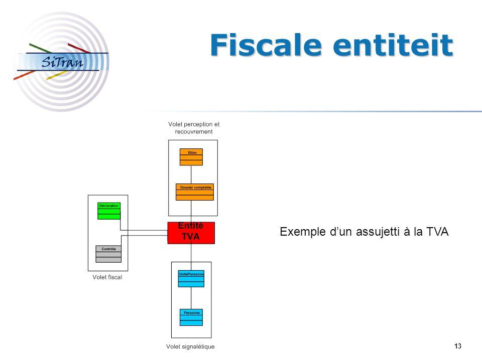 13 Fiscale entiteit Exemple dun assujetti à la TVA