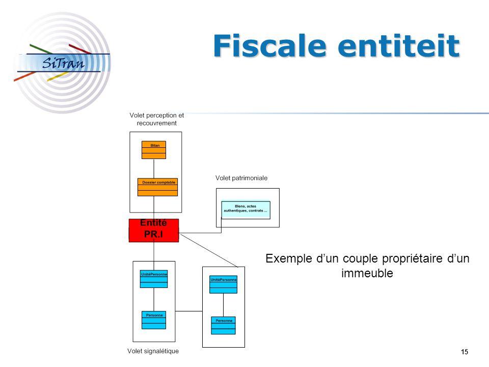 15 Fiscale entiteit Exemple dun couple propriétaire dun immeuble