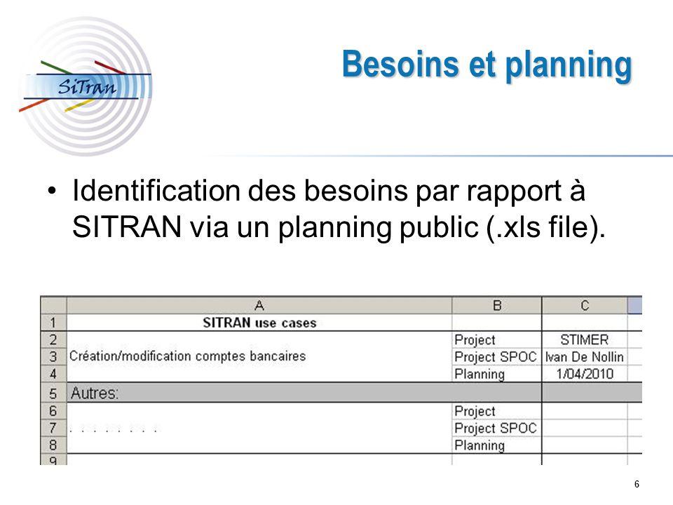 6 Besoins et planning Identification des besoins par rapport à SITRAN via un planning public (.xls file).