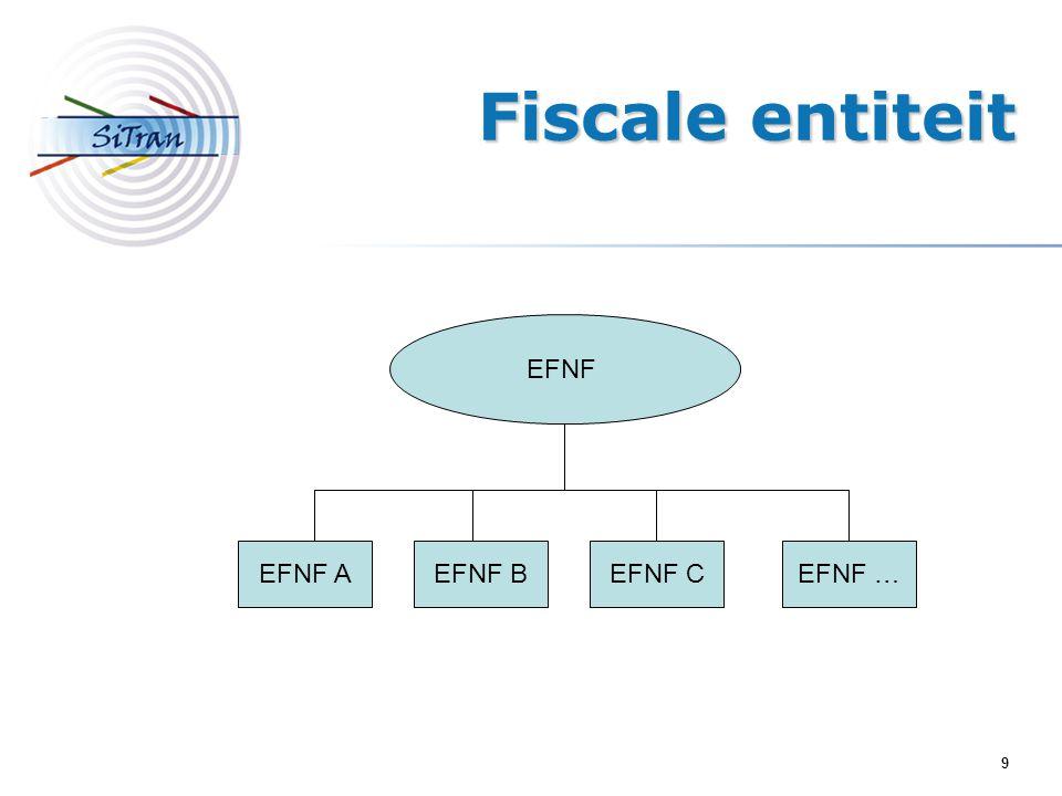 10 Fiscale entiteit Generiek deel Specifiek deel Fiscale entiteit