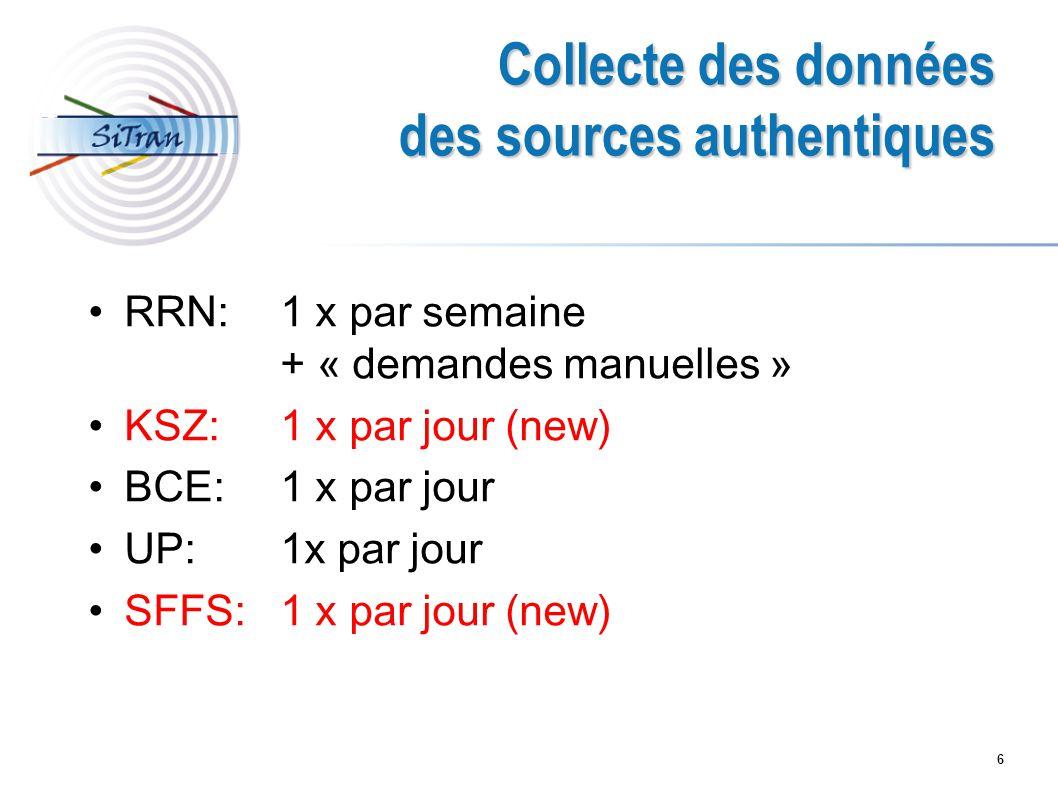 6 Collecte des données des sources authentiques des sources authentiques RRN:1 x par semaine + « demandes manuelles » KSZ:1 x par jour (new) BCE:1 x p