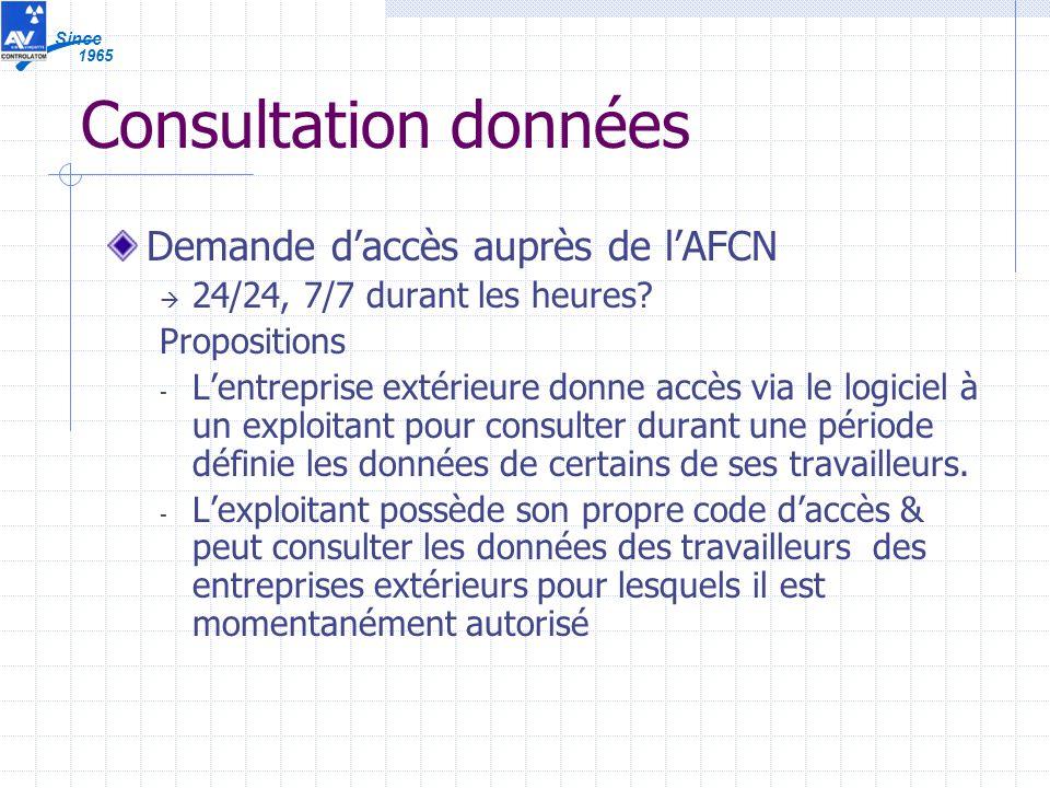 1965 Since Consultation données Demande daccès auprès de lAFCN 24/24, 7/7 durant les heures.