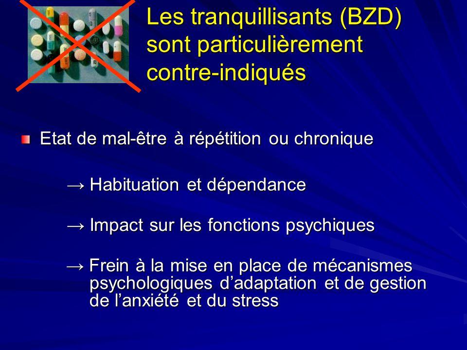 Les tranquillisants (BZD) sont particulièrement contre-indiqués Etat de mal-être à répétition ou chronique H Habituation et dépendance I Impact sur les fonctions psychiques F Frein à la mise en place de mécanismes psychologiques dadaptation et de gestion de lanxiété et du stress