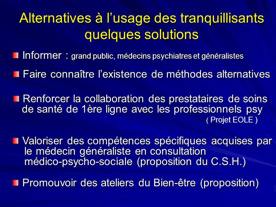 Alternatives à lusage des tranquillisants quelques solutions Informer : grand public, médecins psychiatres et généralistes Faire connaître lexistence