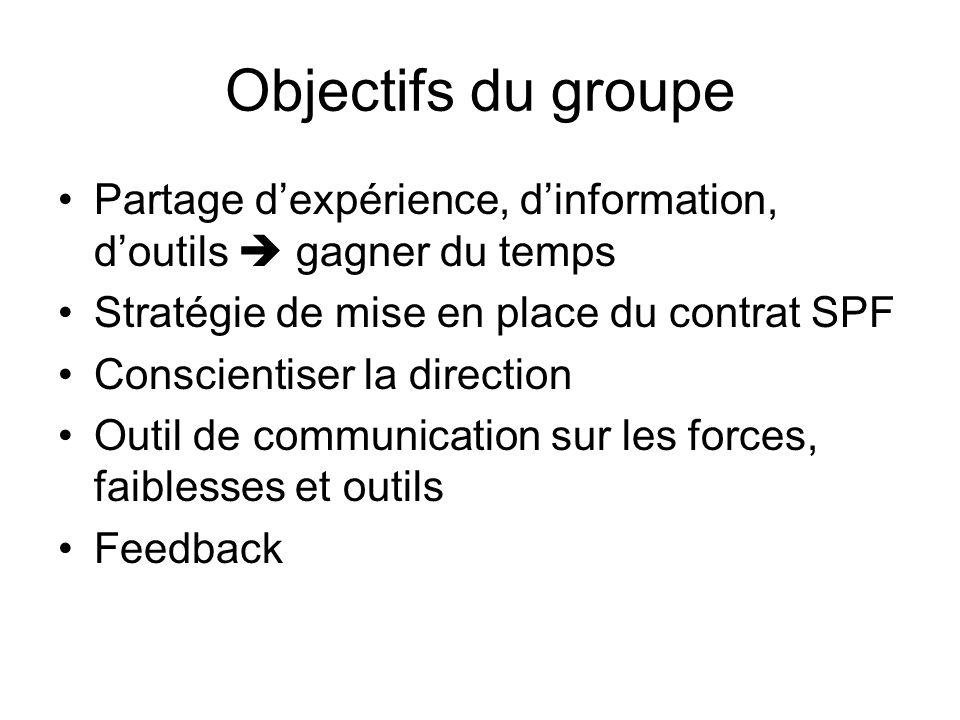 Objectifs du groupe Partage dexpérience, dinformation, doutils gagner du temps Stratégie de mise en place du contrat SPF Conscientiser la direction Outil de communication sur les forces, faiblesses et outils Feedback