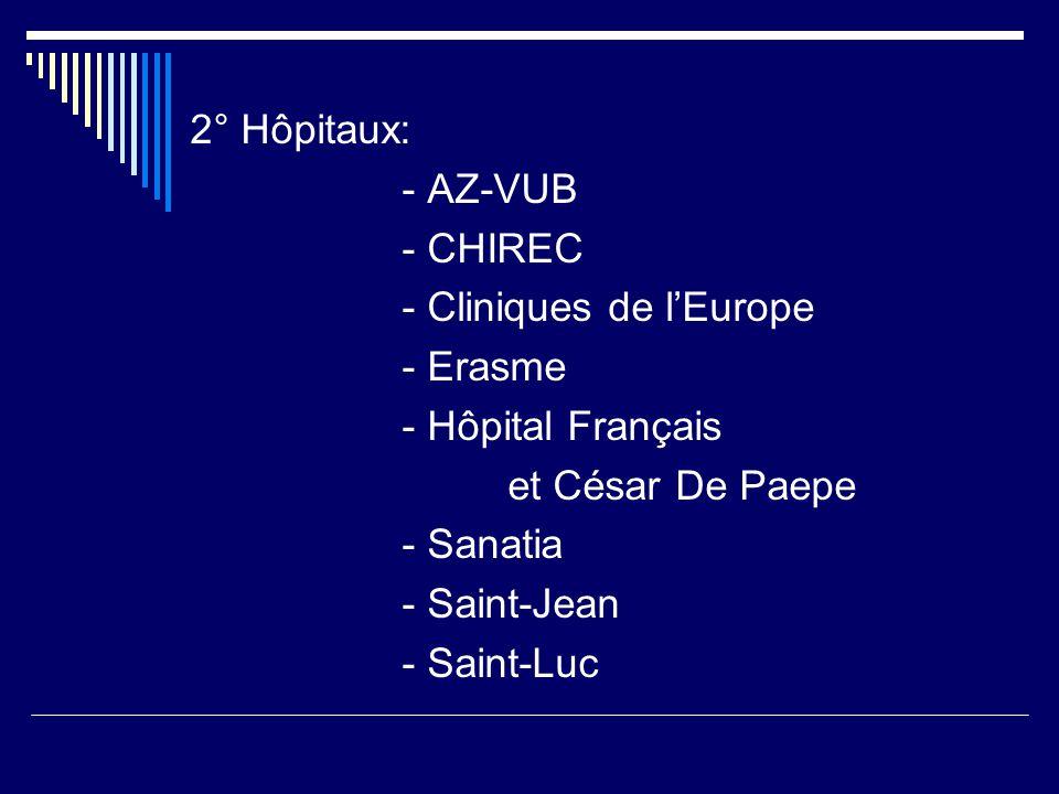 2° Hôpitaux: - AZ-VUB - CHIREC - Cliniques de lEurope - Erasme - Hôpital Français et César De Paepe - Sanatia - Saint-Jean - Saint-Luc