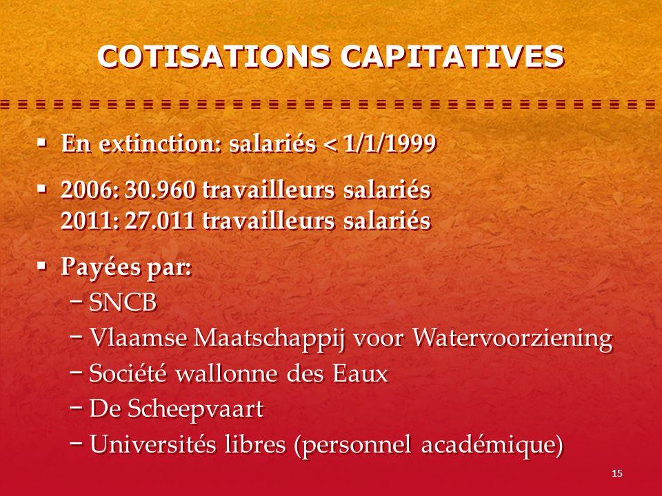 15 En extinction: salariés < 1/1/1999 2006: 30.960 travailleurs salariés 2011: 27.011 travailleurs salariés Payées par: SNCB Vlaamse Maatschappij voor