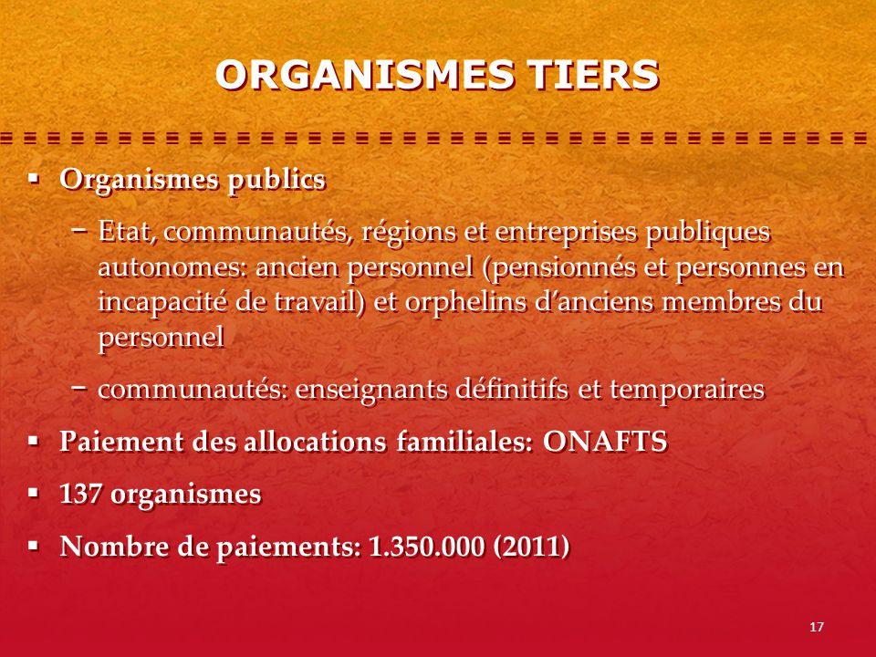 17 Organismes publics Etat, communautés, régions et entreprises publiques autonomes: ancien personnel (pensionnés et personnes en incapacité de travai