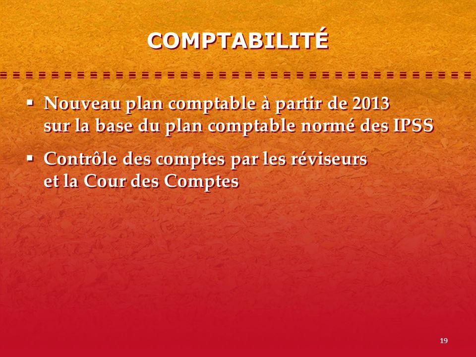 19 Nouveau plan comptable à partir de 2013 sur la base du plan comptable normé des IPSS Contrôle des comptes par les réviseurs et la Cour des Comptes