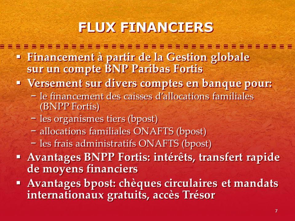 7 Financement à partir de la Gestion globale sur un compte BNP Paribas Fortis Versement sur divers comptes en banque pour: le financement des caisses
