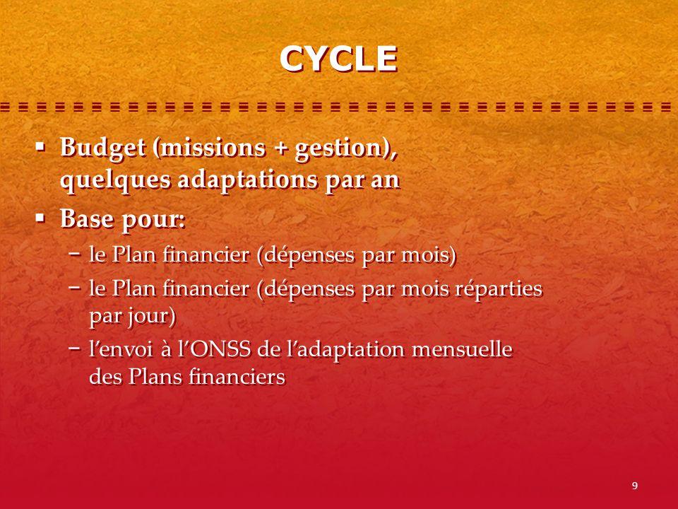 9 Budget (missions + gestion), quelques adaptations par an Base pour: le Plan financier (dépenses par mois) le Plan financier (dépenses par mois répar