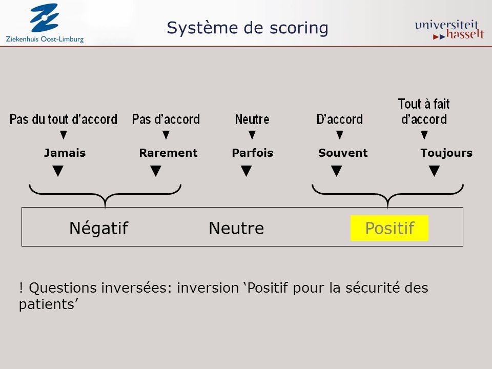 Négatif Positif Neutre ! Questions inversées: inversion Positif pour la sécurité des patients Système de scoring Jamais Rarement Parfois Souvent Toujo