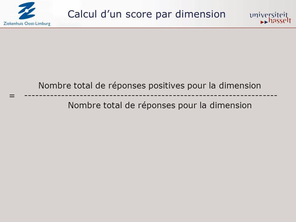 Calcul dun score par dimension Nombre total de réponses positives pour la dimension = -------------------------------------------------------------------- Nombre total de réponses pour la dimension
