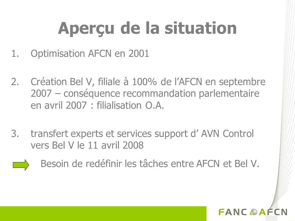 Aperçu de la situation 1.Optimisation AFCN en 2001 2.Création Bel V, filiale à 100% de lAFCN en septembre 2007 – conséquence recommandation parlementa