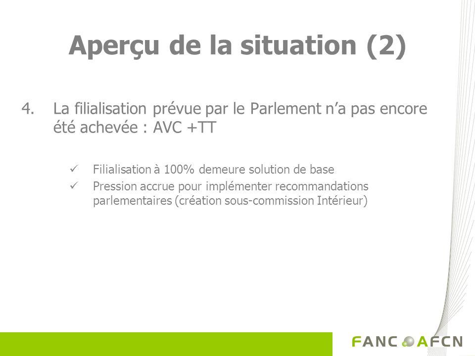 Aperçu de la situation (2) 4.La filialisation prévue par le Parlement na pas encore été achevée : AVC +TT Filialisation à 100% demeure solution de bas