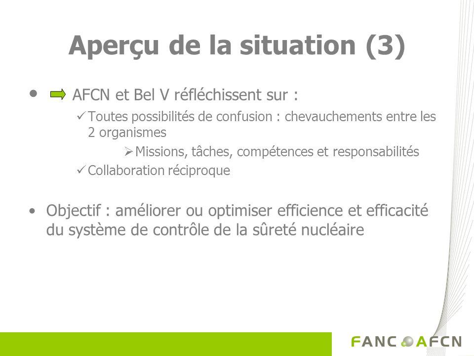 Aperçu de la situation (3) AFCN et Bel V réfléchissent sur : Toutes possibilités de confusion : chevauchements entre les 2 organismes Missions, tâches