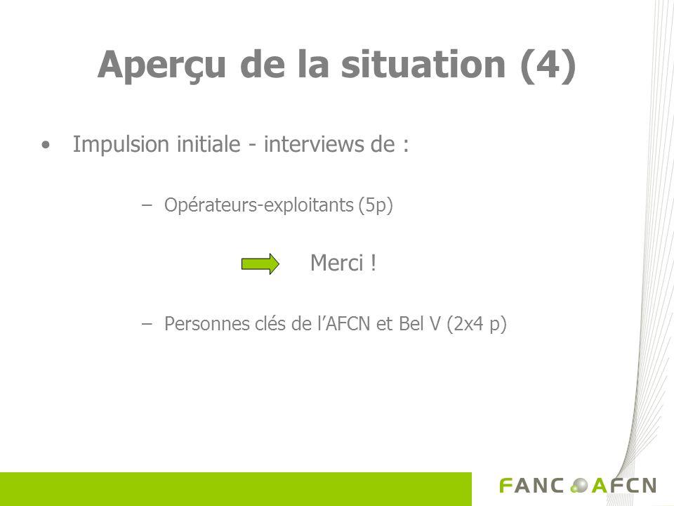 Aperçu de la situation (4) Impulsion initiale - interviews de : – Opérateurs-exploitants (5p) Merci ! – Personnes clés de lAFCN et Bel V (2x4 p)