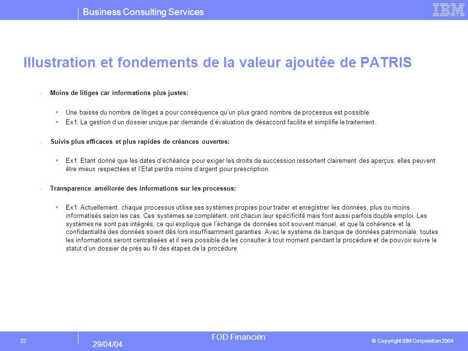 Business Consulting Services © Copyright IBM Corporation 2004 FOD Financiën 29/04/04 22 Illustration et fondements de la valeur ajoutée de PATRIS - Moins de litiges car informations plus justes: Une baisse du nombre de litiges a pour conséquence quun plus grand nombre de processus est possible.
