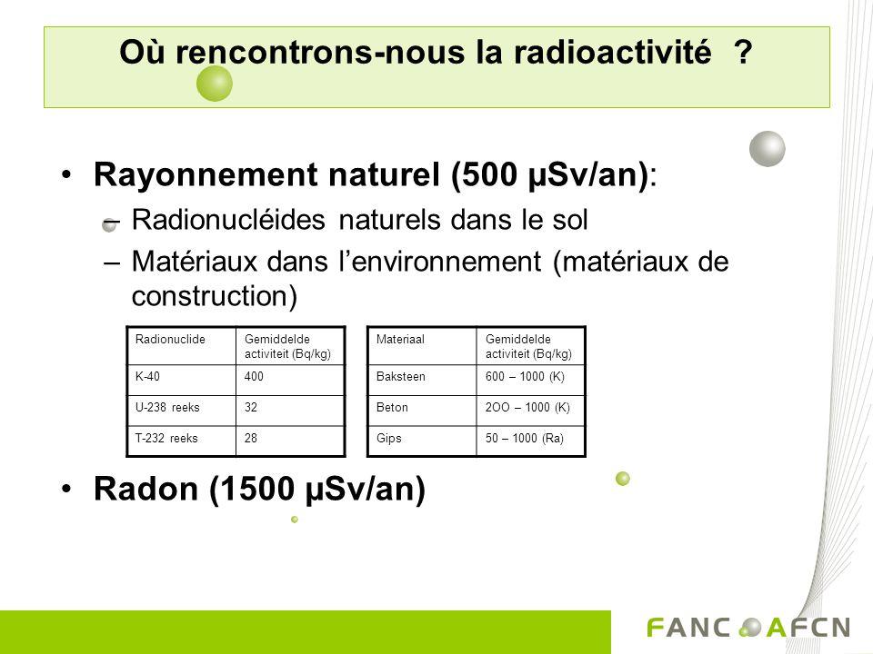Où rencontrons-nous la radioactivité ? Rayonnement naturel (500 µSv/an): –Radionucléides naturels dans le sol –Matériaux dans lenvironnement (matériau