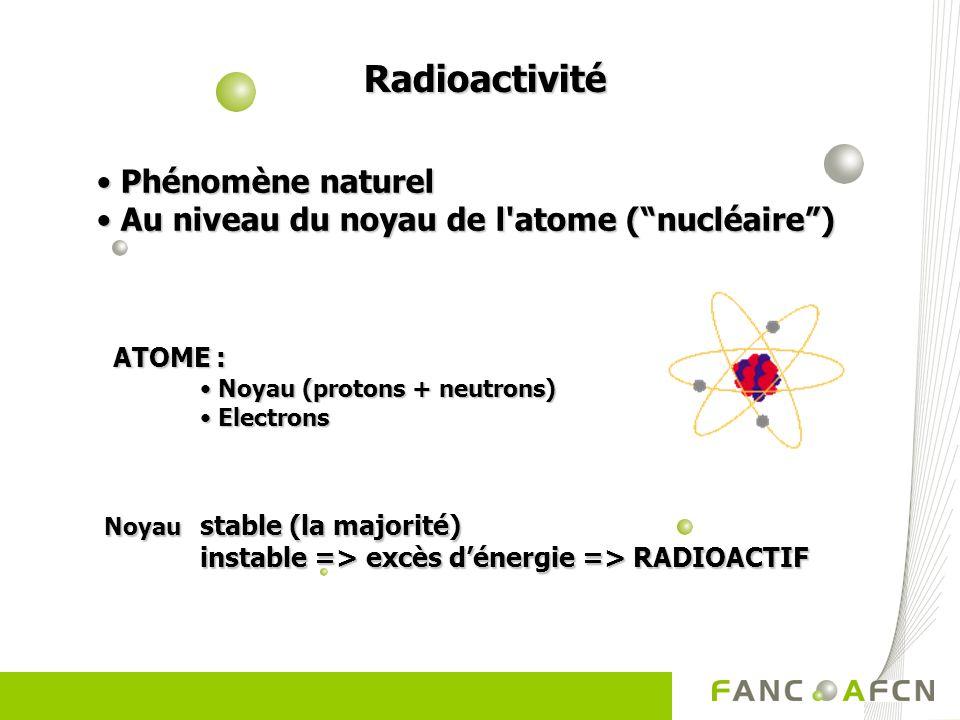 Types principaux de rayonnements Et les rayons X ?