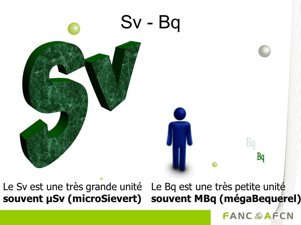 Sv - Bq Le Sv est une très grande unité souvent µSv (microSievert) Le Bq est une très petite unité souvent MBq (mégaBequerel)