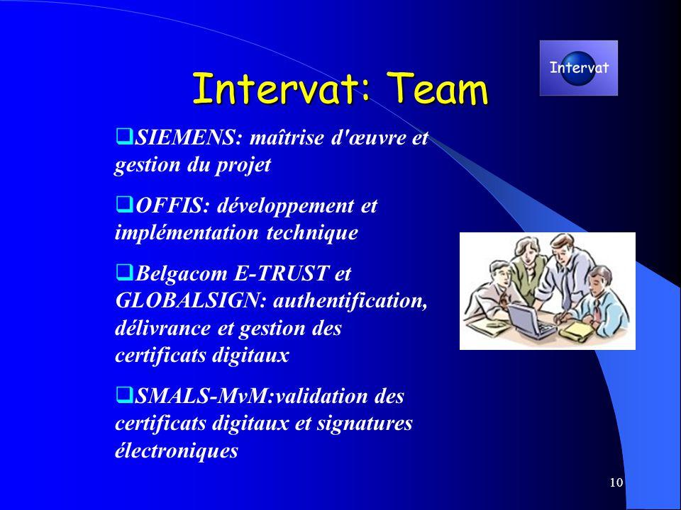 10 Intervat: Team SIEMENS: maîtrise d œuvre et gestion du projet OFFIS: développement et implémentation technique Belgacom E-TRUST et GLOBALSIGN: authentification, délivrance et gestion des certificats digitaux SMALS-MvM:validation des certificats digitaux et signatures électroniques