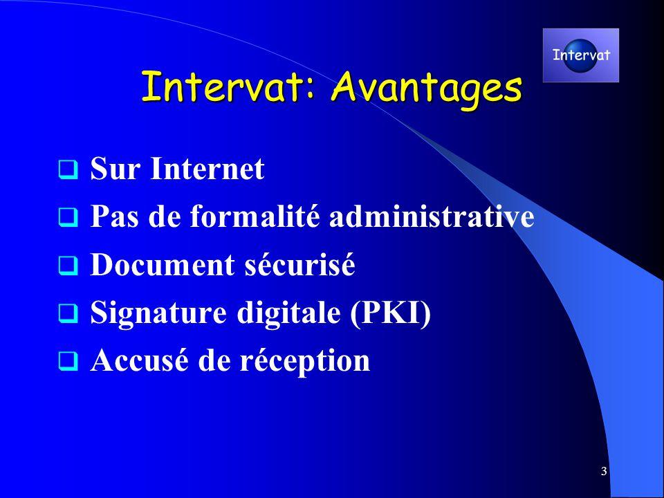 3 Intervat: Avantages Sur Internet Pas de formalité administrative Document sécurisé Signature digitale (PKI) Accusé de réception
