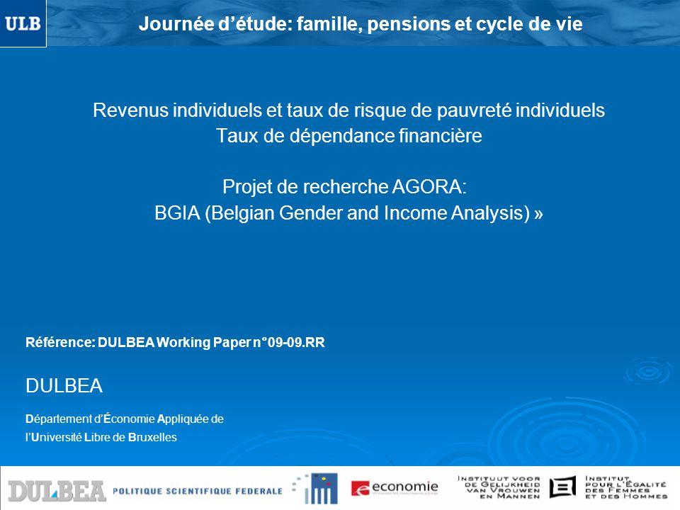 27 mars 20091 Revenus individuels et taux de risque de pauvreté individuels Taux de dépendance financière Projet de recherche AGORA: BGIA (Belgian Gen