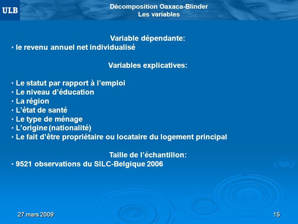 27 mars 200915 Décomposition Oaxaca-Blinder Les variables Variable dépendante: le revenu annuel net individualisé Variables explicatives: Le statut pa