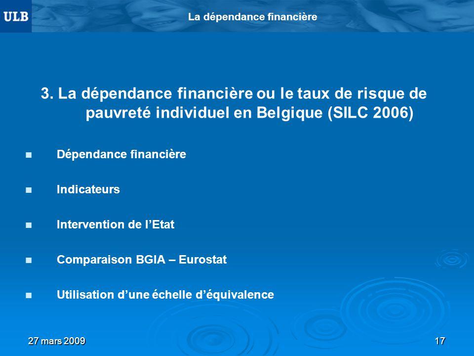 27 mars 200917 La dépendance financière 3. La dépendance financière ou le taux de risque de pauvreté individuel en Belgique (SILC 2006) Dépendance fin