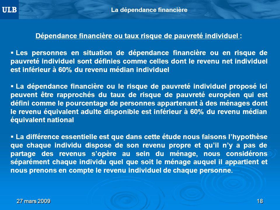 27 mars 200918 La dépendance financière Dépendance financière ou taux risque de pauvreté individuel : Les personnes en situation de dépendance financi