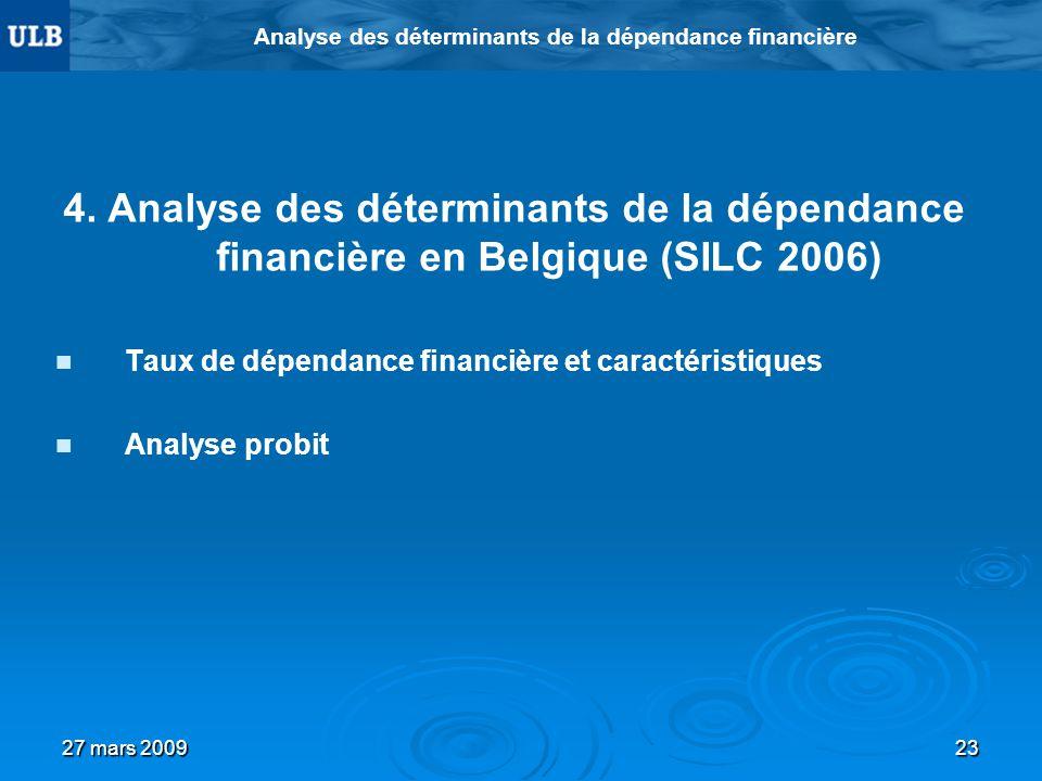 27 mars 200923 Analyse des déterminants de la dépendance financière 4. Analyse des déterminants de la dépendance financière en Belgique (SILC 2006) Ta