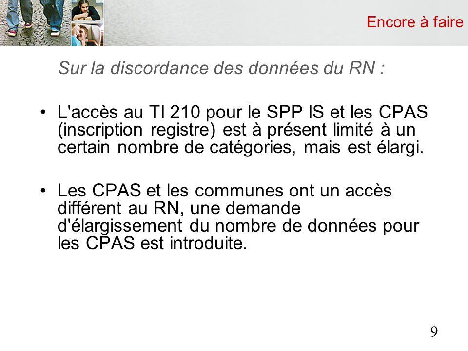Encore à faire Sur la discordance des données du RN : L'accès au TI 210 pour le SPP IS et les CPAS (inscription registre) est à présent limité à un ce