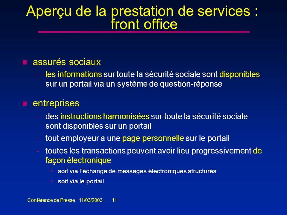 Conférence de Presse 11/03/2003 - 11 Aperçu de la prestation de services : front office n assurés sociaux -les informations sur toute la sécurité soci