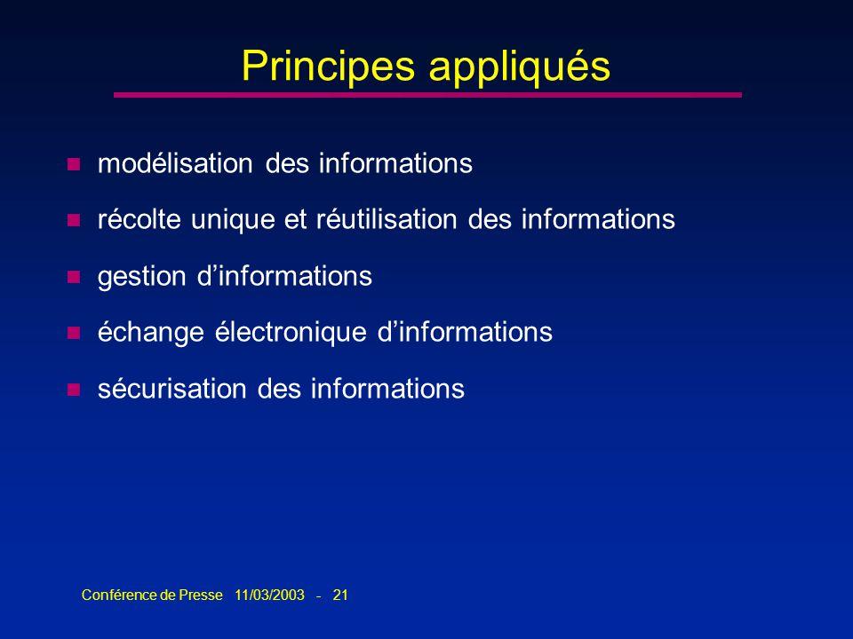 Conférence de Presse 11/03/2003 - 21 Principes appliqués n modélisation des informations n récolte unique et réutilisation des informations n gestion