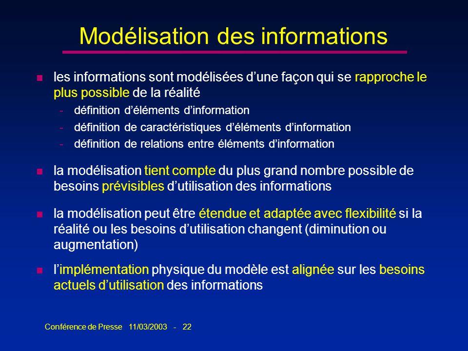 Conférence de Presse 11/03/2003 - 22 Modélisation des informations n les informations sont modélisées dune façon qui se rapproche le plus possible de
