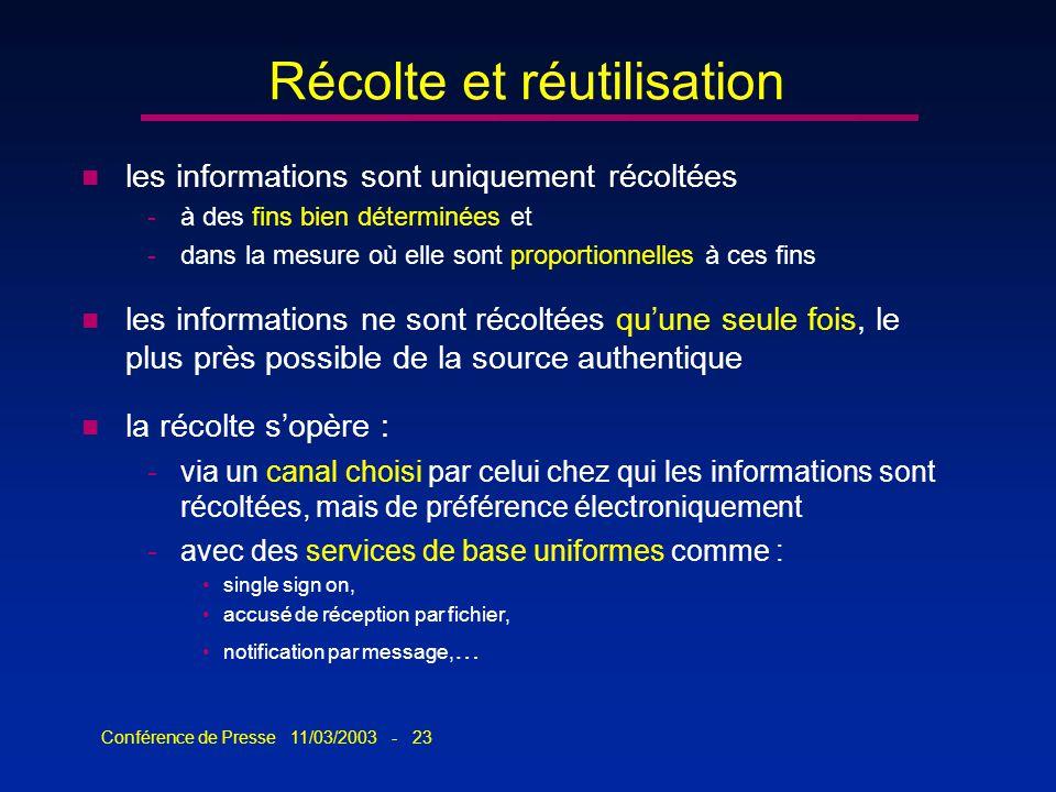 Conférence de Presse 11/03/2003 - 23 Récolte et réutilisation n les informations sont uniquement récoltées -à des fins bien déterminées et -dans la me