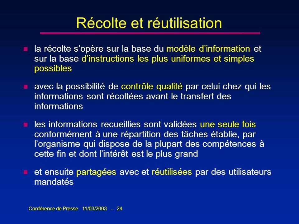 Conférence de Presse 11/03/2003 - 24 Récolte et réutilisation n la récolte sopère sur la base du modèle dinformation et sur la base dinstructions les