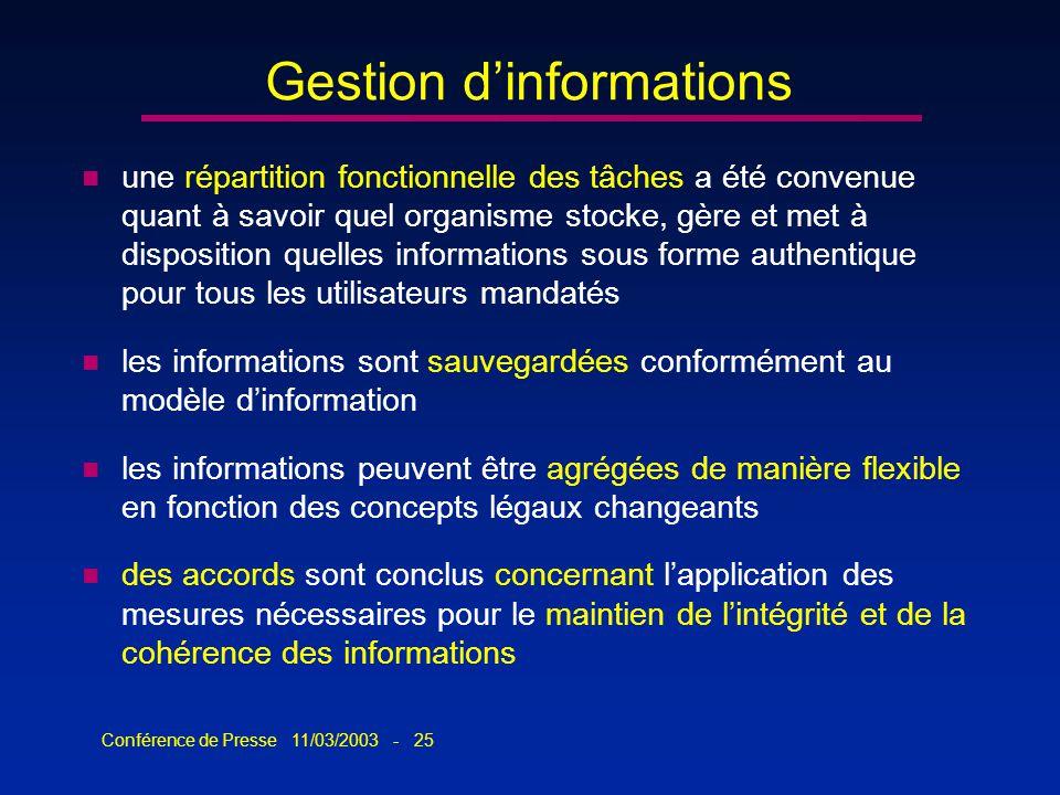 Conférence de Presse 11/03/2003 - 25 Gestion dinformations n une répartition fonctionnelle des tâches a été convenue quant à savoir quel organisme sto